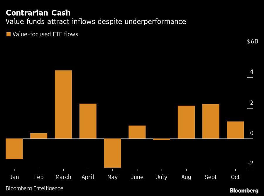 Contrarian Cash
