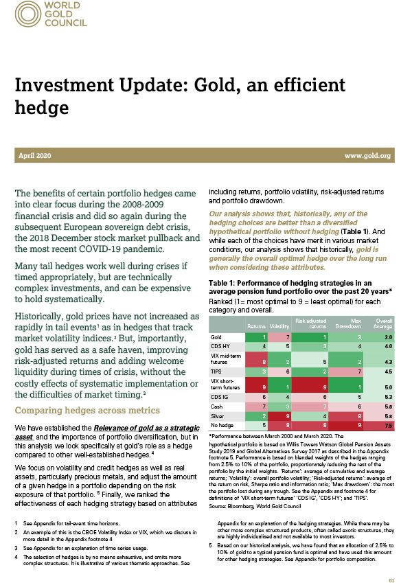 Gold: an efficient hedge