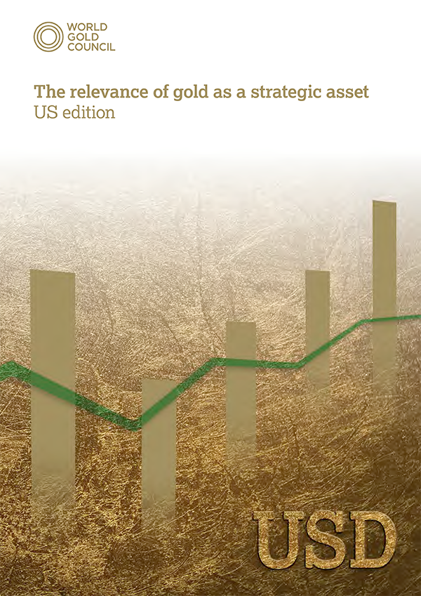 The relevance of gold as a strategic asset