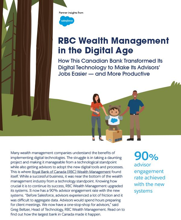 RBC Wealth Management in the Digital Age